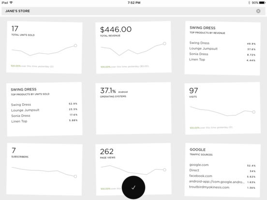 Squarespace Analytics Screenshot