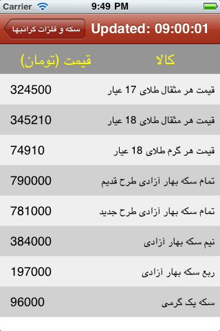 Mesghal مثقال Iphone Business Apps By A W D Group Derviving from ancient persian times, mesghal is a measurment of weight. iphone apps iphone games