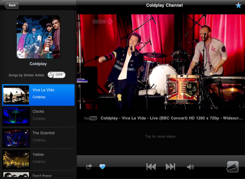 MusicTandem - Personalized Music Channels
