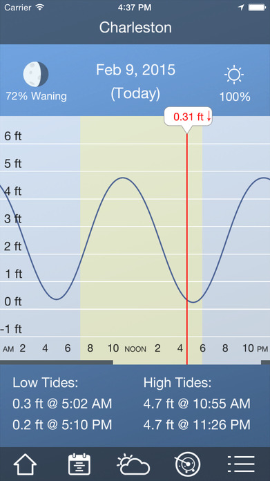 Tide Charts Near Me - Free Screenshot
