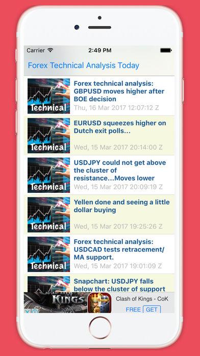 Forex analysis app - Forex Market — Currency Rates Economic Calendar