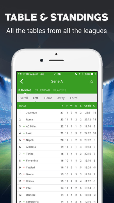 All soccer live score results