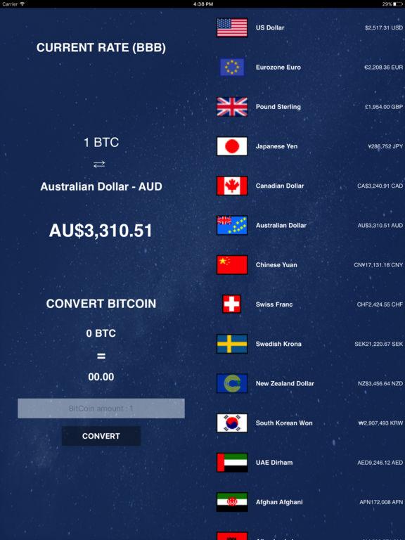 Bitcoin - ohjeita ja vinkkejä
