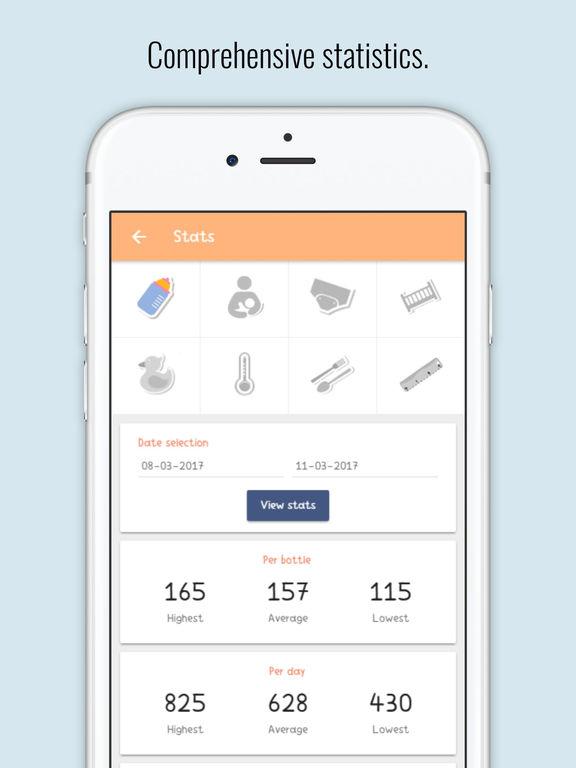 Baby Milestones App For Iphone