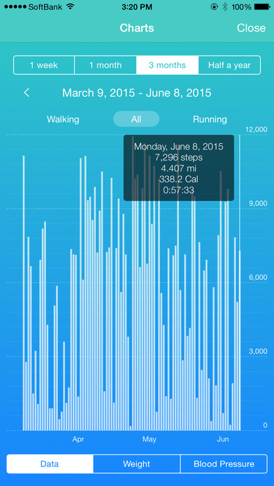 Walker - Pedometer M7 - M10 Screenshot
