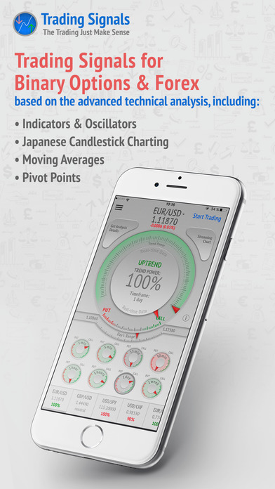 Binary options signals iphone
