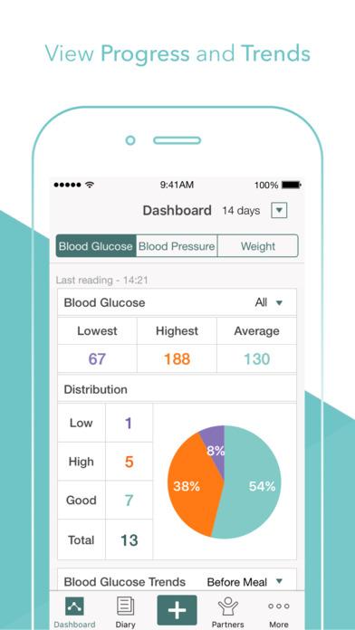 Best Diabetes App For Iphone