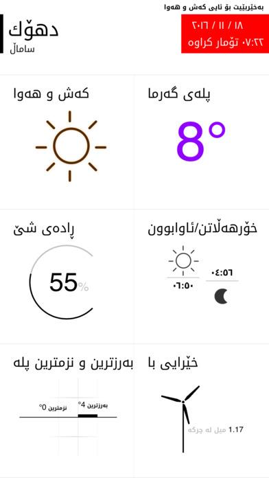 Kurdish Weather کەش و ھەوا Screenshot