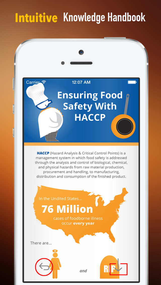 HACCP and Food Industry Quick Reference: Dictionary with Free Video Lessons  and Cheat Sheets