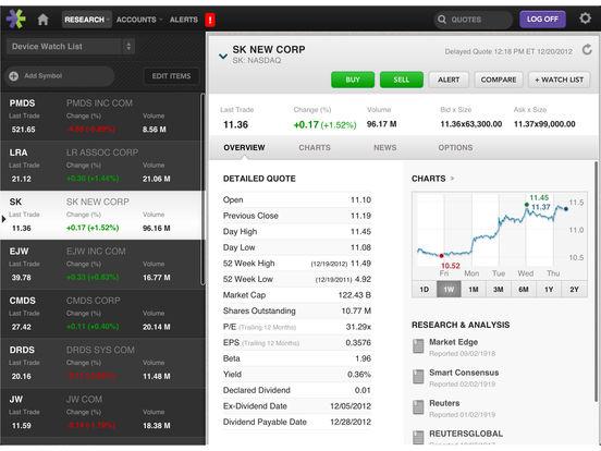 App Shopper: E*TRADE Mobile for iPad (Finance)