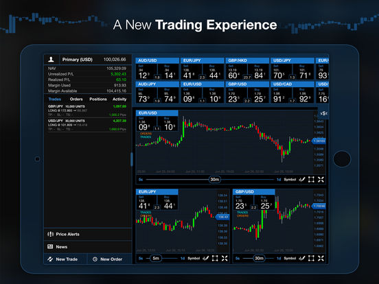 Apps for trading forex